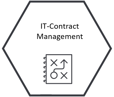 Contract Management Salamon&Company